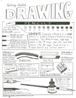 Getting started with drawing article by Wet Paint